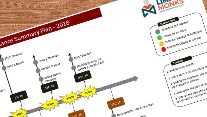 portfolio tracker template