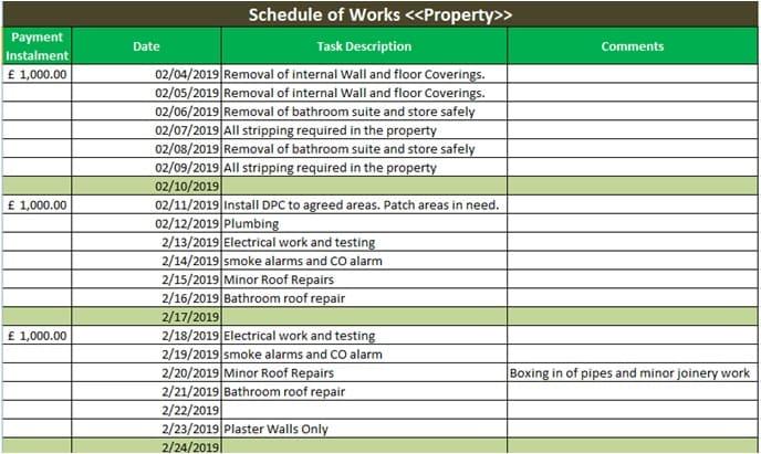 scheduleofworks