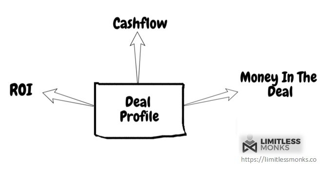 deal-profile