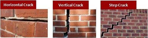 subsidence-cracks